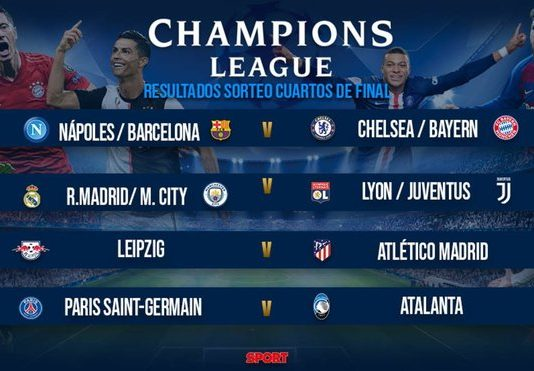 A tabela final das finais da Liga dos Campeões de 2019-2020 é agora oficial